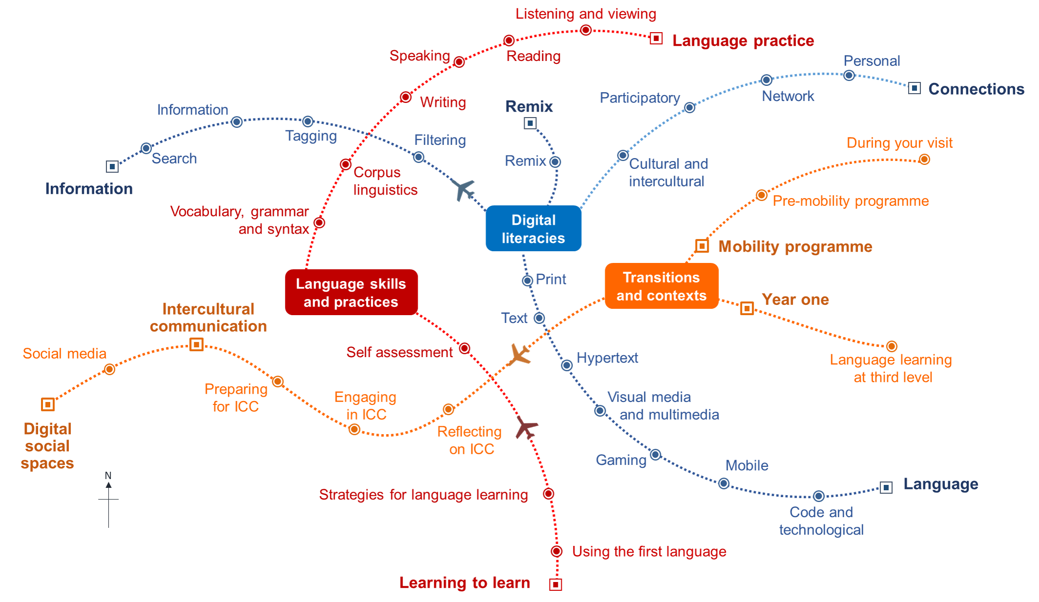 Digilanguages language learning in a digital world click this link to see the flight path in other languages ccuart Images